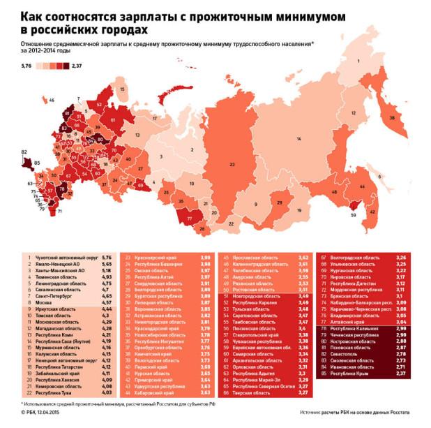 Прожиточный-минимум-в-России-в-2016-году-3